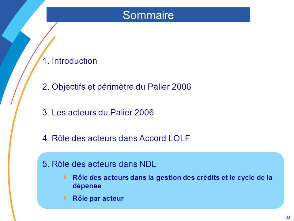Sommaire 1. Introduction 2. Objectifs et périmètre du Palier 2006