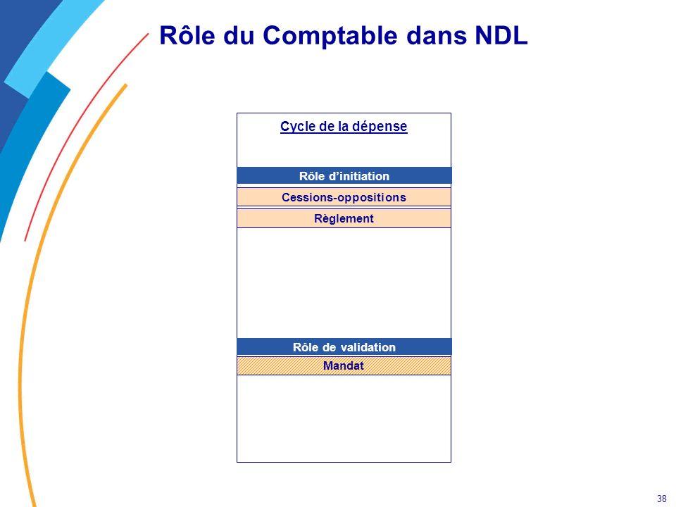 Rôle du Comptable dans NDL