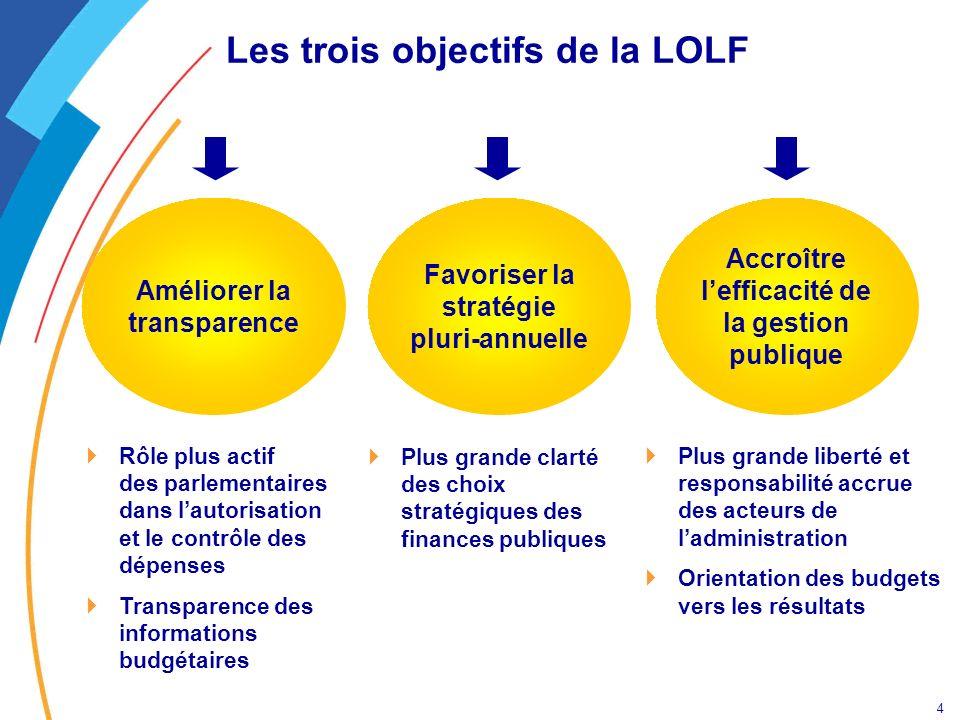 Les trois objectifs de la LOLF