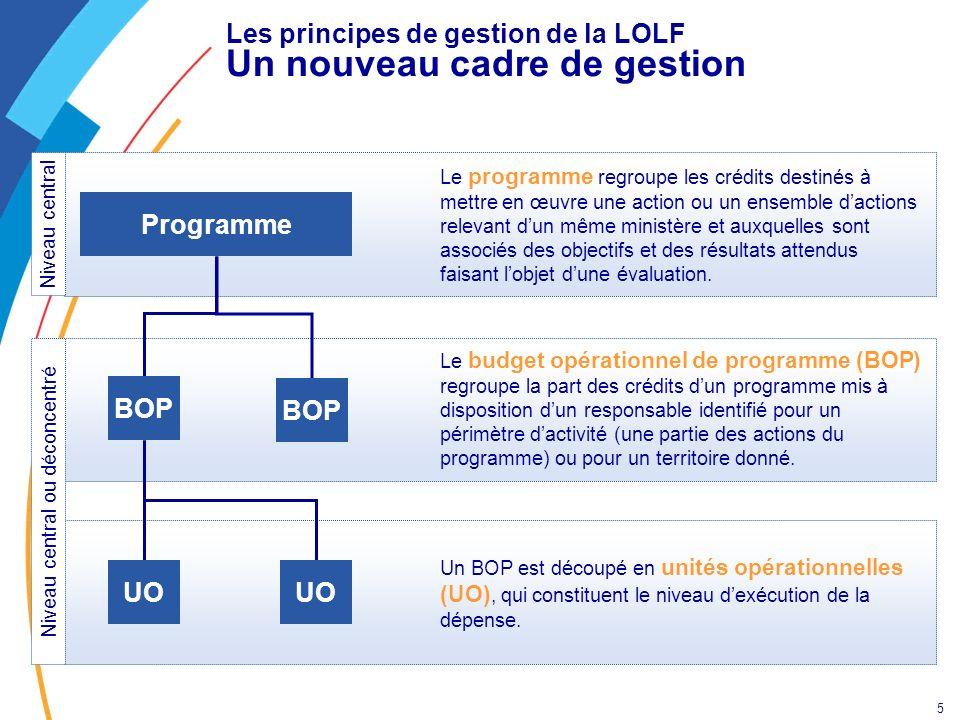 Les principes de gestion de la LOLF Un nouveau cadre de gestion