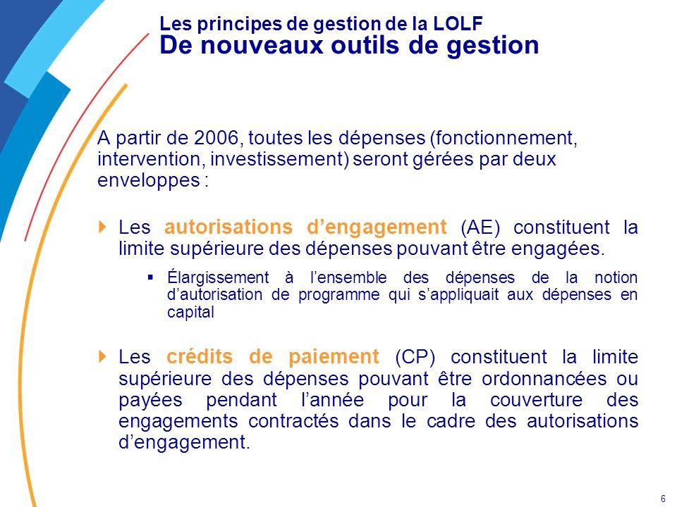 Les principes de gestion de la LOLF De nouveaux outils de gestion
