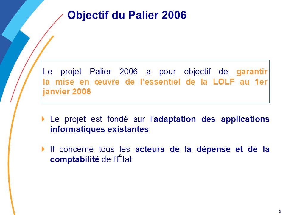 Objectif du Palier 2006 Le projet Palier 2006 a pour objectif de garantir la mise en œuvre de l'essentiel de la LOLF au 1er janvier 2006.