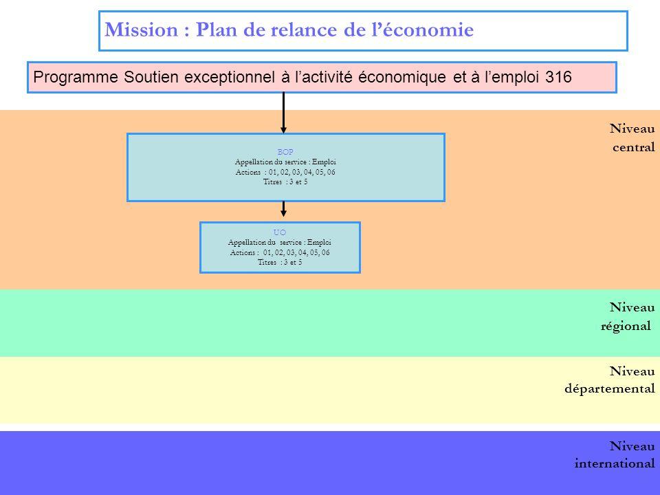 Mission : Plan de relance de l'économie