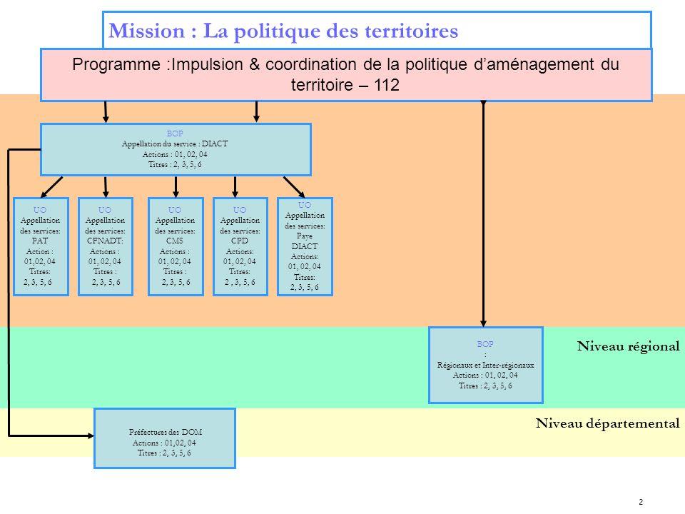 Mission : La politique des territoires