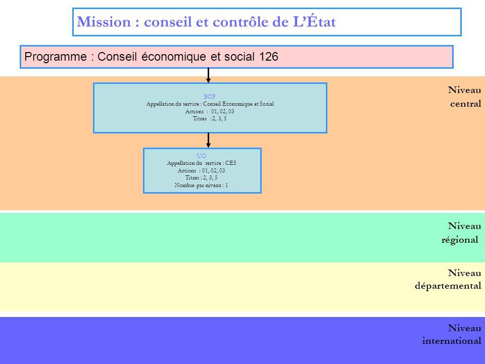 Mission : conseil et contrôle de L'État