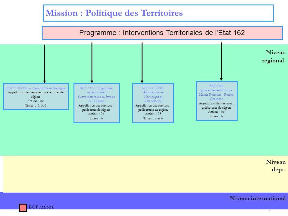 Mission : Politique des Territoires