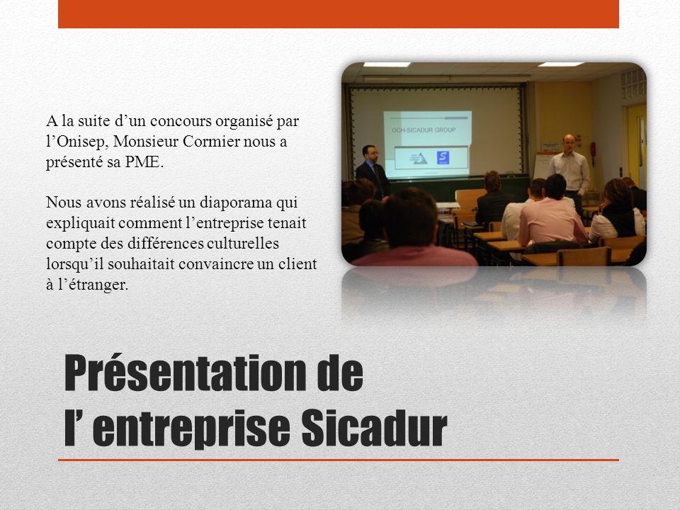 Présentation de l' entreprise Sicadur