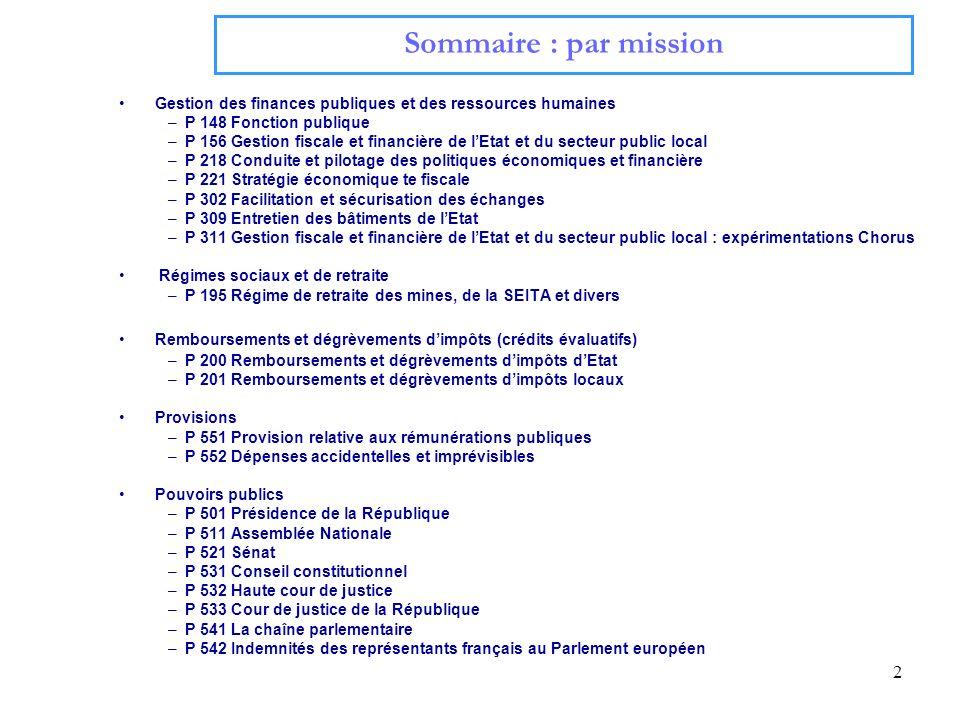 Sommaire : par mission Gestion des finances publiques et des ressources humaines. P 148 Fonction publique.