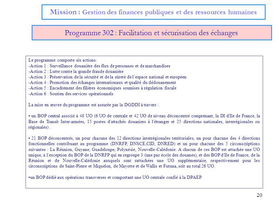 Mission : Gestion des finances publiques et des ressources humaines