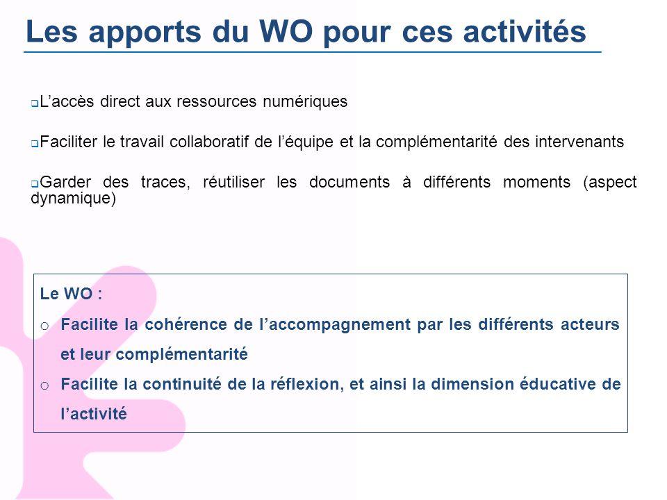 Les apports du WO pour ces activités
