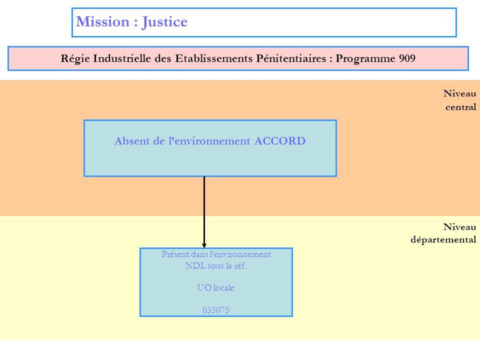 Mission : Justice Niveau
