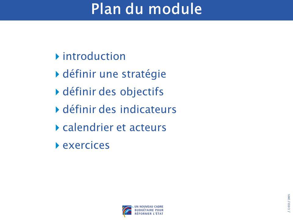 Plan du module 4introduction 4définir une stratégie