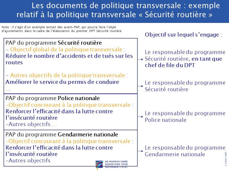 Les documents de politique transversale : exemple relatif à la politique transversale « Sécurité routière »