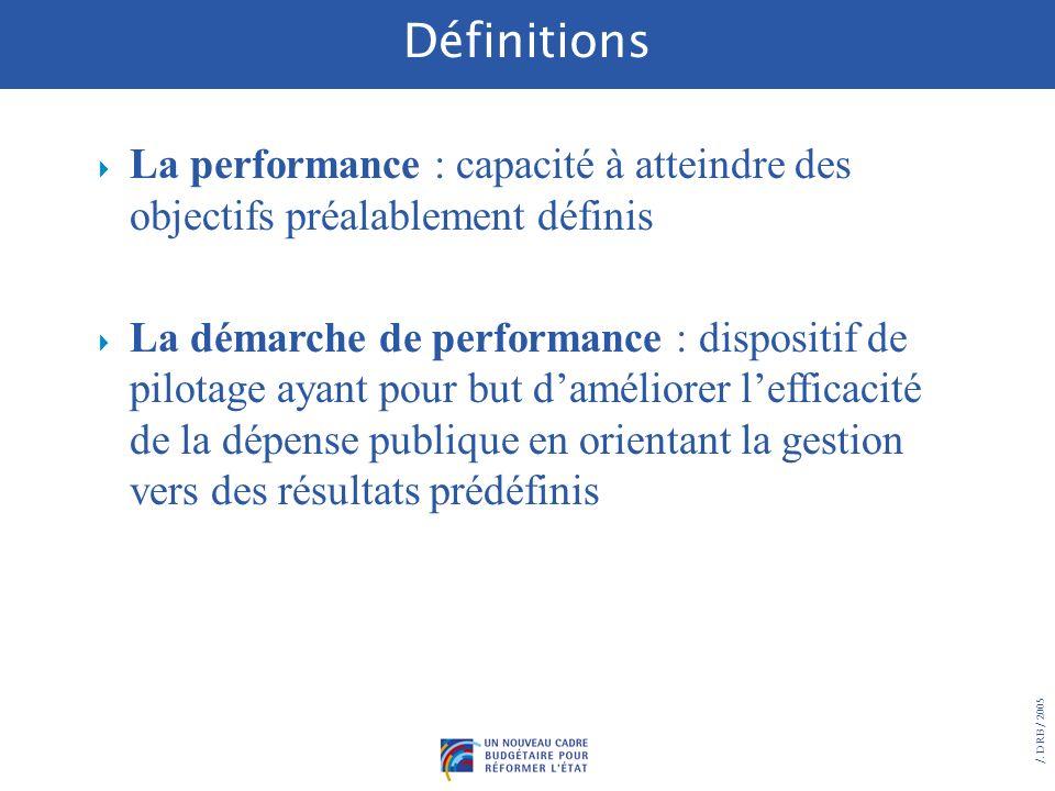 Définitions 4 La performance : capacité à atteindre des objectifs préalablement définis.