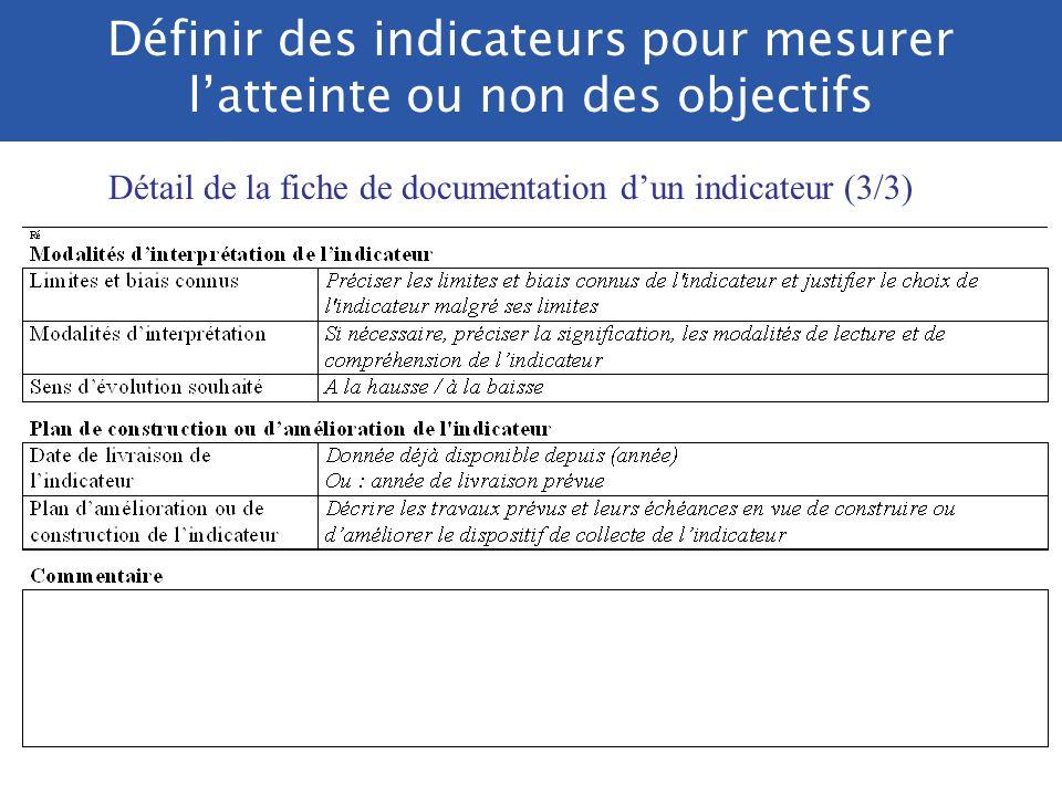 Définir des indicateurs pour mesurer l'atteinte ou non des objectifs