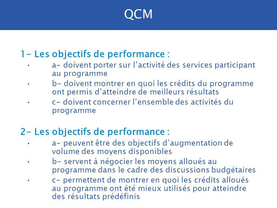 QCM 1- Les objectifs de performance :