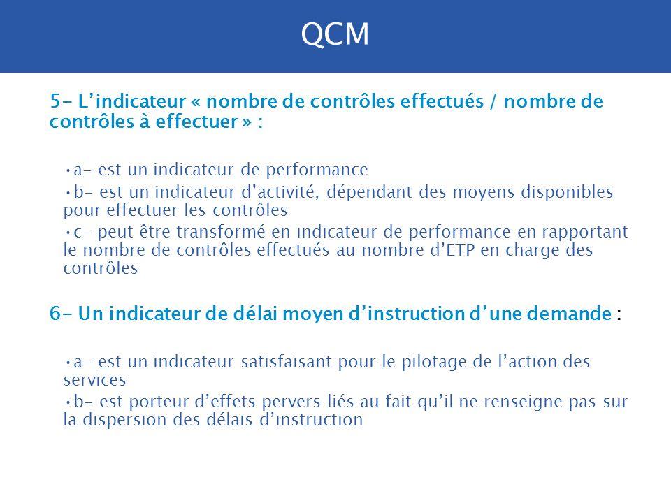 QCM 5- L'indicateur « nombre de contrôles effectués / nombre de contrôles à effectuer » : a- est un indicateur de performance.