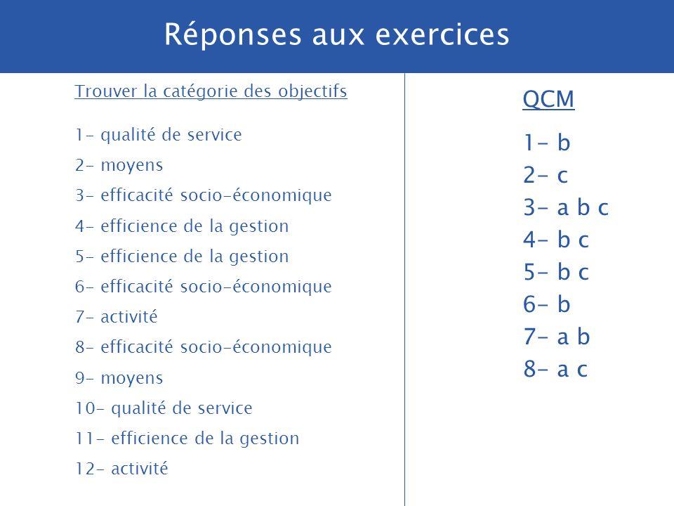 Réponses aux exercices