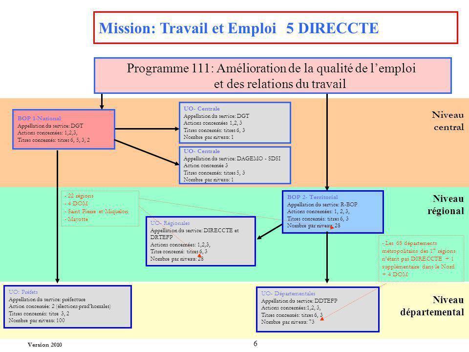 Mission: Travail et Emploi 5 DIRECCTE