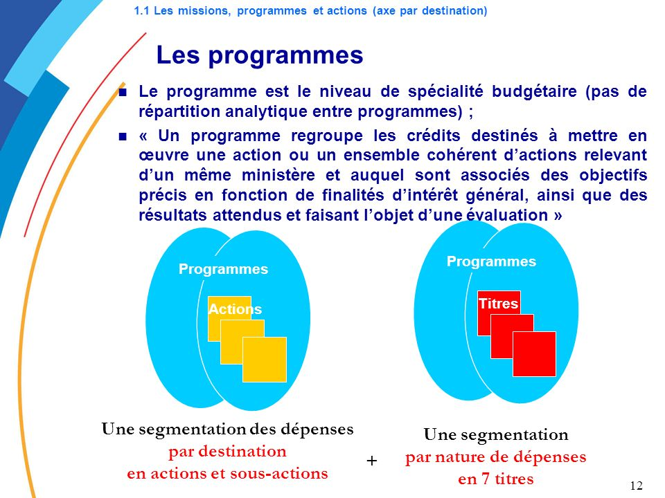1.1 Les missions, programmes et actions (axe par destination)