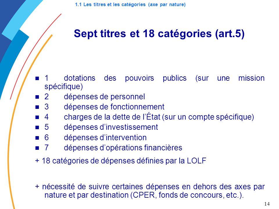 Sept titres et 18 catégories (art.5)