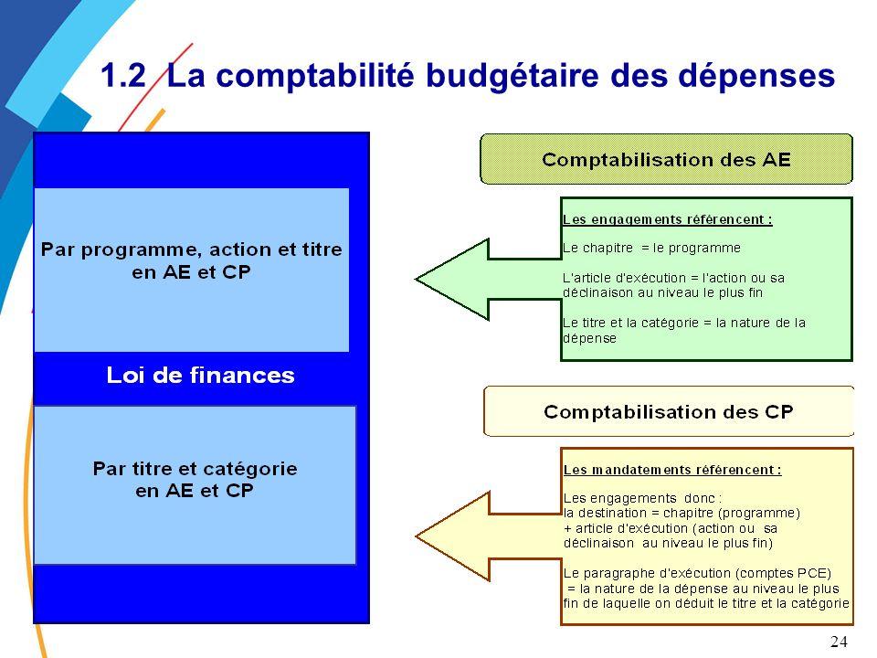 1.2 La comptabilité budgétaire des dépenses