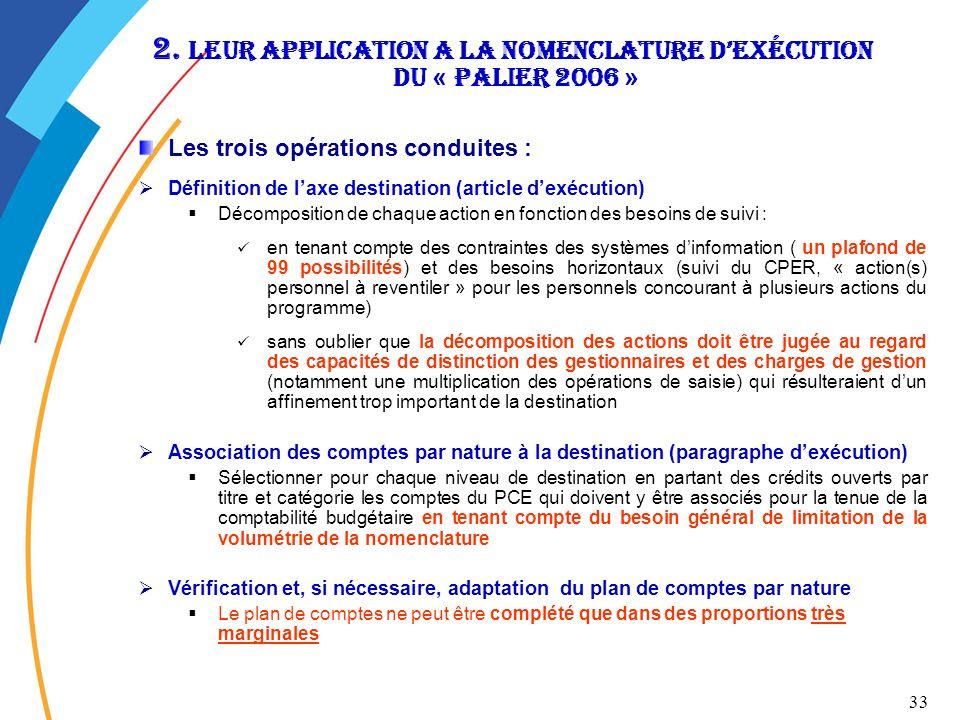 2. Leur application a la nomenclature d'exécution du « Palier 2006 »