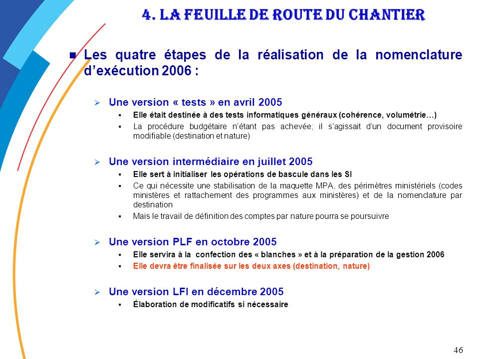 4. LA FEUILLE DE ROUTE DU CHANTIER