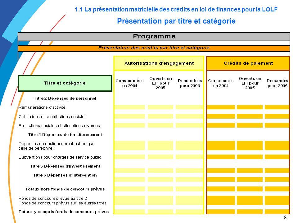 1.1 La présentation matricielle des crédits en loi de finances pour la LOLF Présentation par titre et catégorie