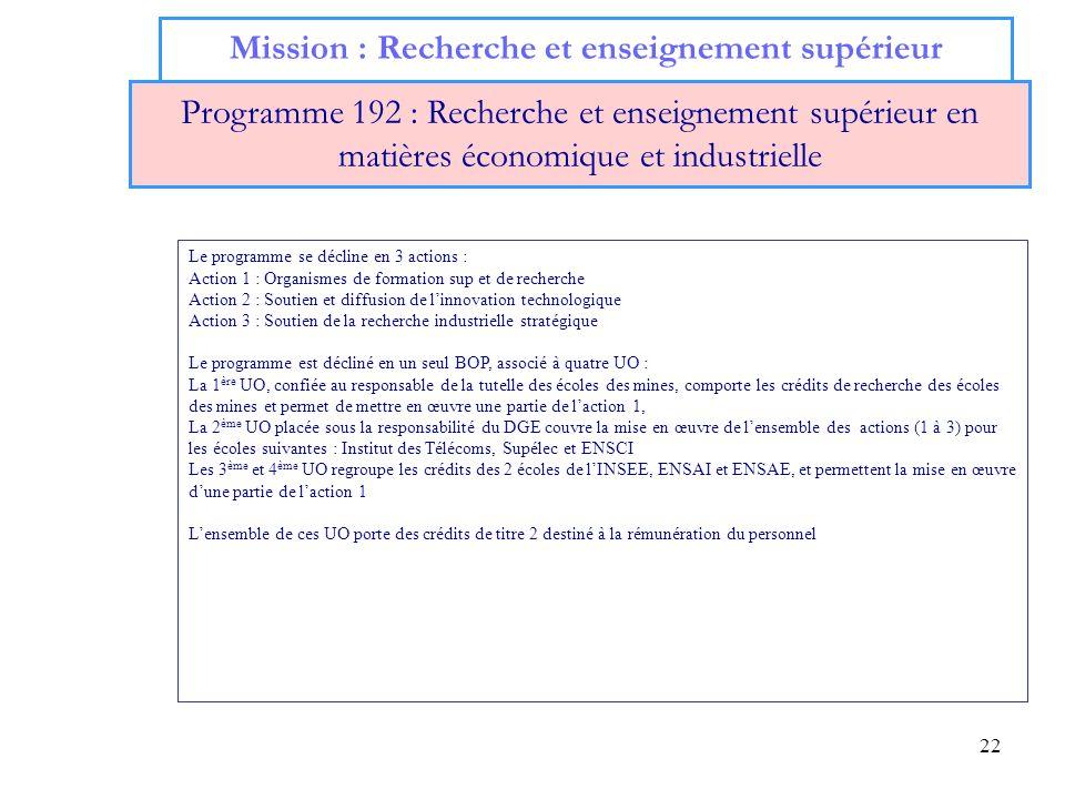 Mission : Recherche et enseignement supérieur
