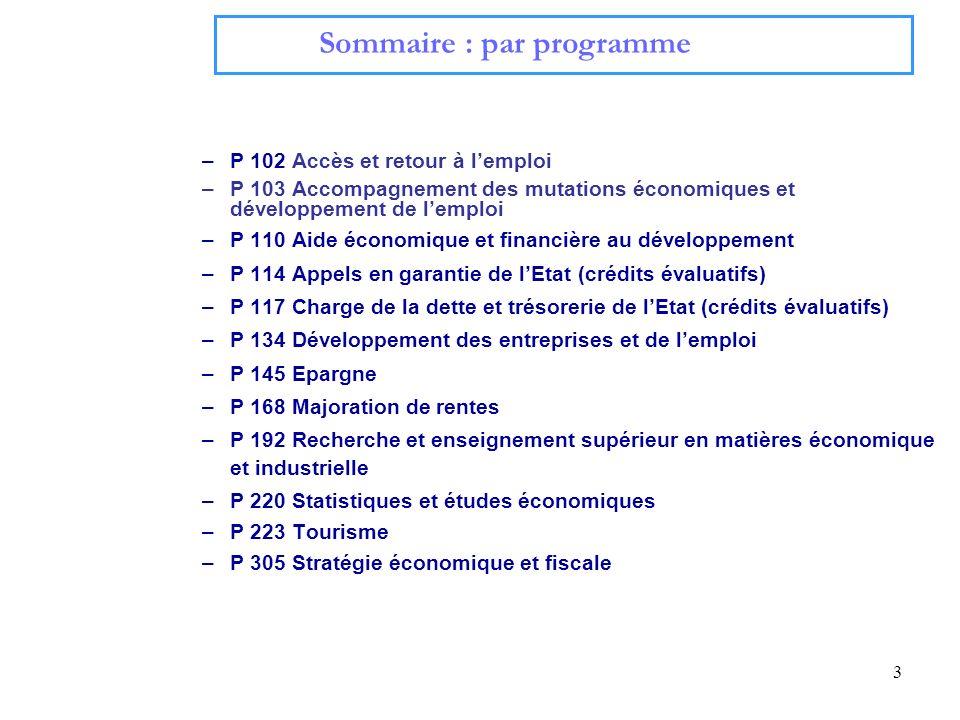 Sommaire : par programme