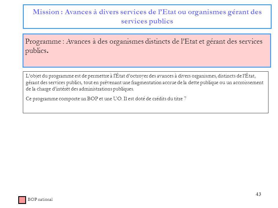 Mission : Avances à divers services de l'Etat ou organismes gérant des services publics