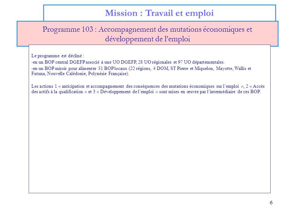 Mission : Travail et emploi