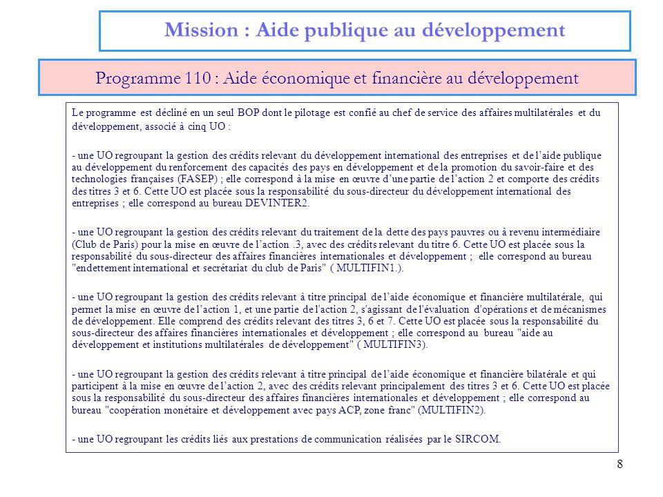 Mission : Aide publique au développement