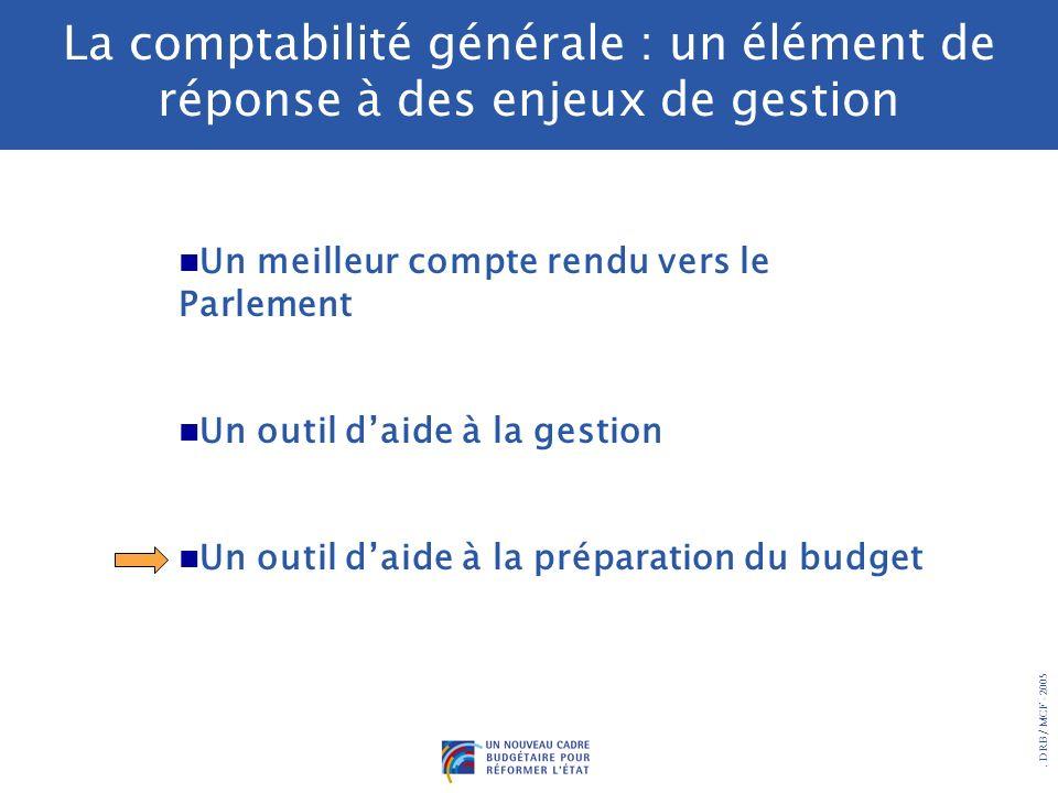 La comptabilité générale : un élément de réponse à des enjeux de gestion