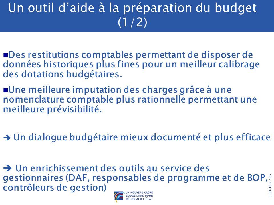 Un outil d'aide à la préparation du budget (1/2)