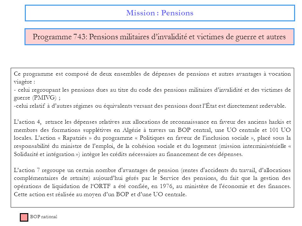Mission : Pensions Programme 743: Pensions militaires d'invalidité et victimes de guerre et autres.