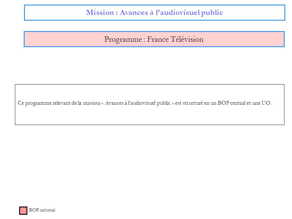 Mission : Avances à l'audiovisuel public