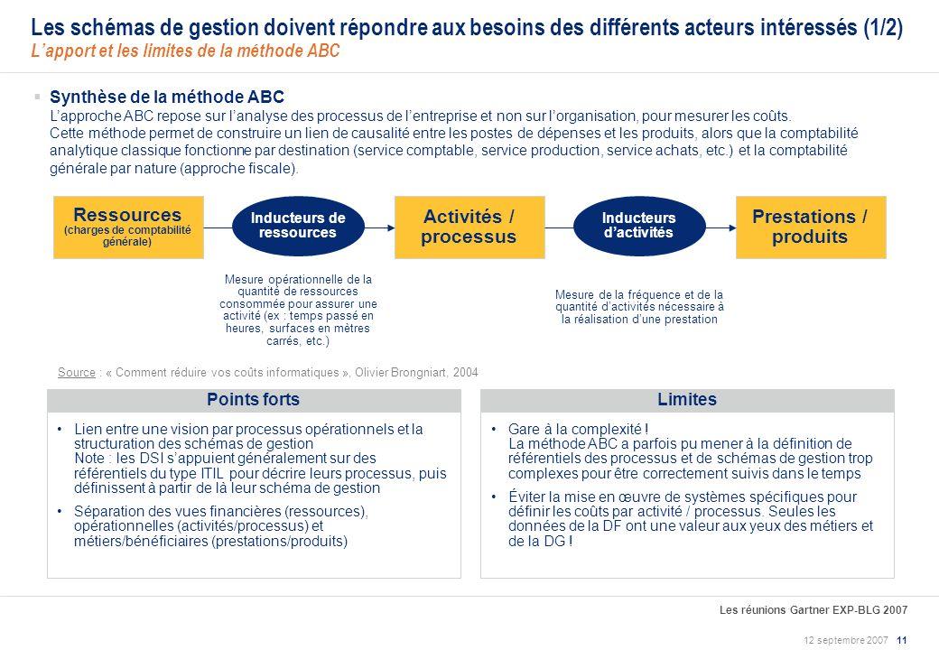 Les schémas de gestion doivent répondre aux besoins des différents acteurs intéressés (1/2) L'apport et les limites de la méthode ABC