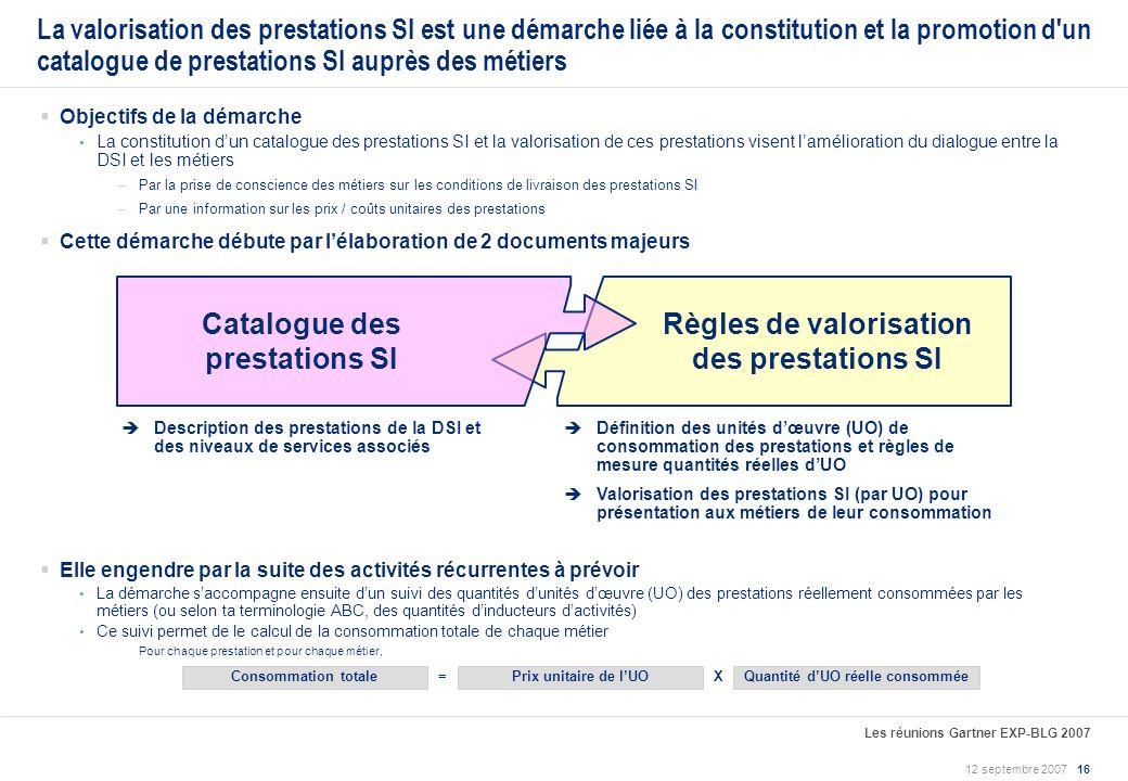 Règles de valorisation des prestations SI Catalogue des prestations SI