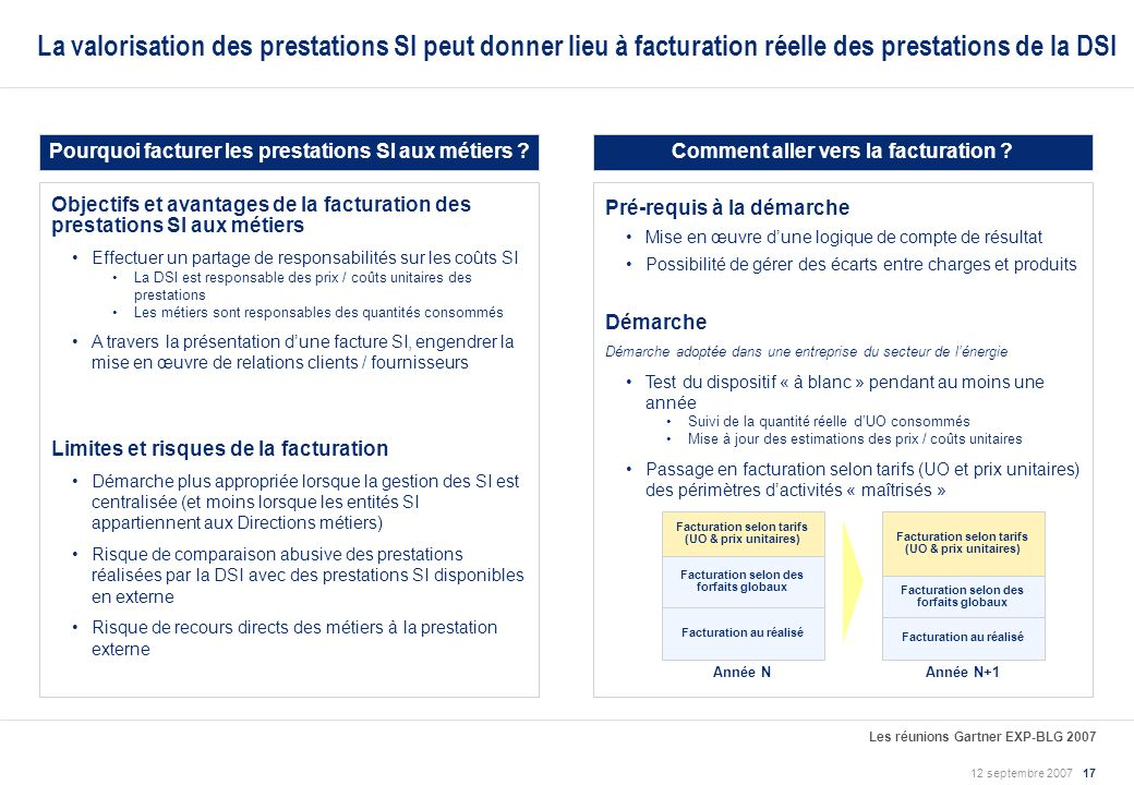 La valorisation des prestations SI peut donner lieu à facturation réelle des prestations de la DSI
