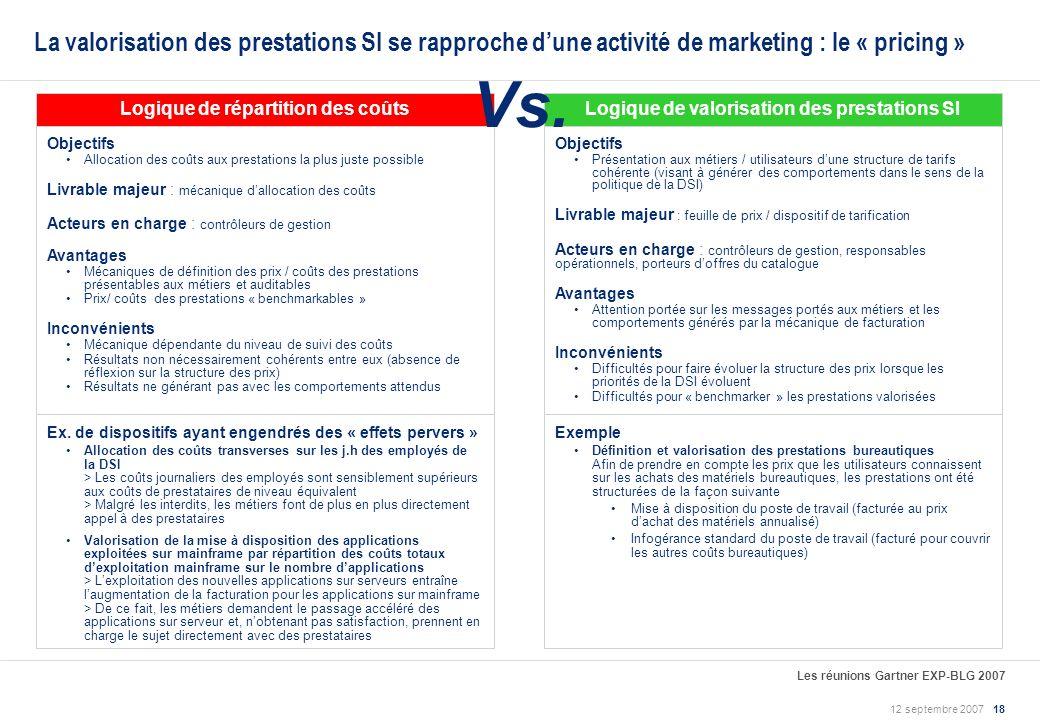 La valorisation des prestations SI se rapproche d'une activité de marketing : le « pricing »