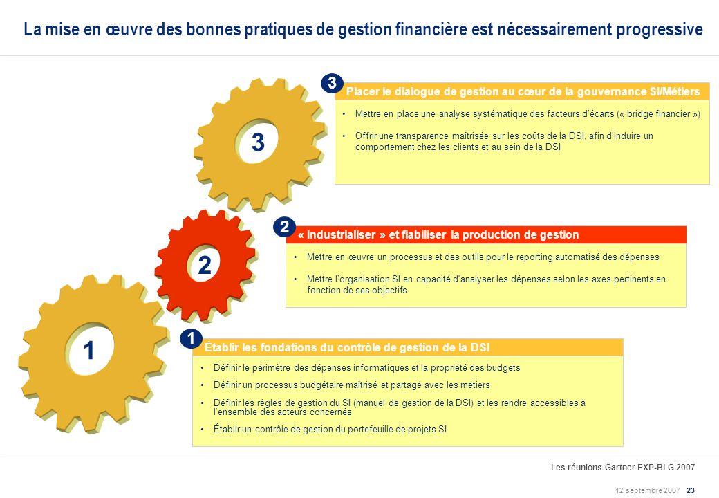 La mise en œuvre des bonnes pratiques de gestion financière est nécessairement progressive