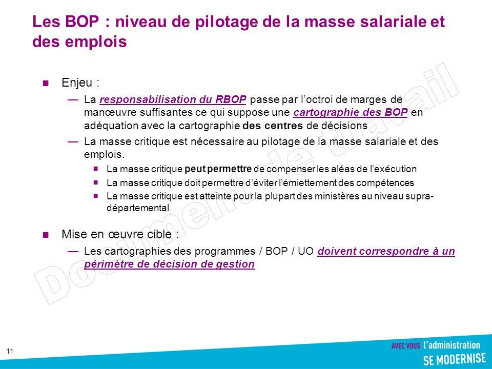 Les BOP : niveau de pilotage de la masse salariale et des emplois