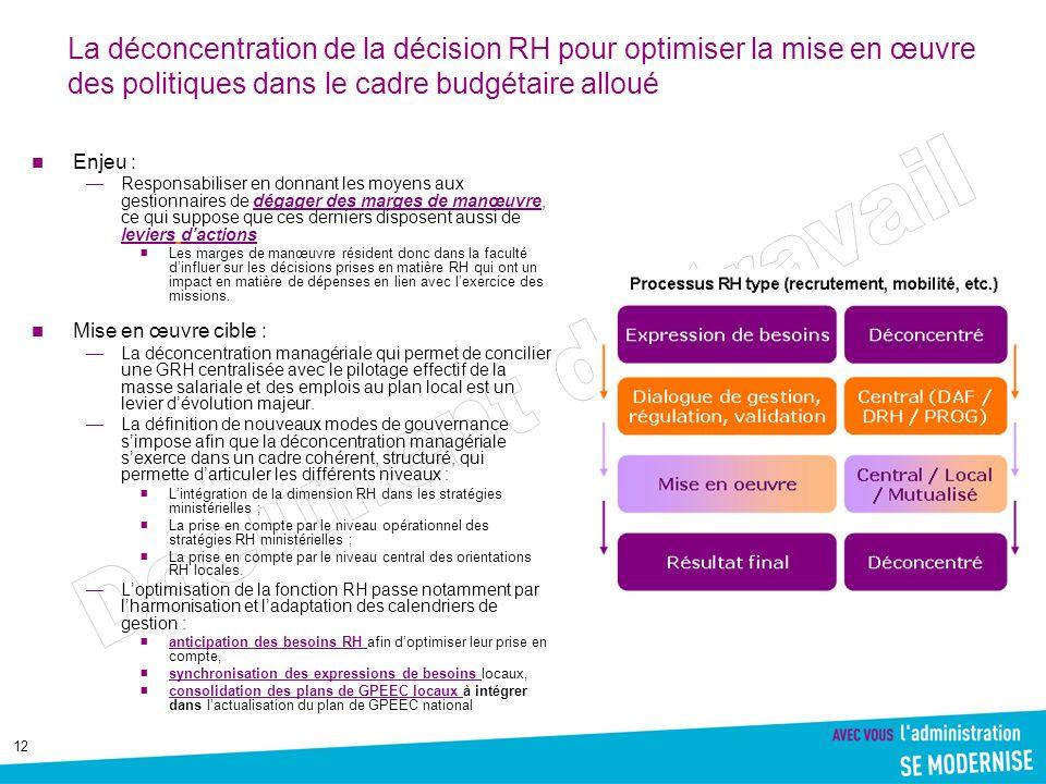 La déconcentration de la décision RH pour optimiser la mise en œuvre des politiques dans le cadre budgétaire alloué