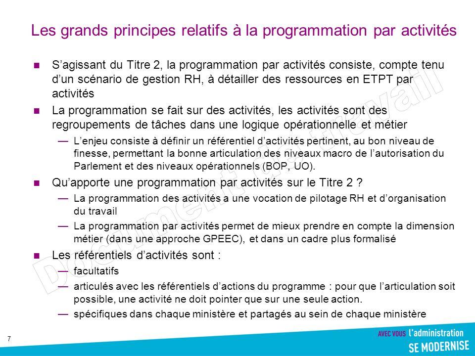 Les grands principes relatifs à la programmation par activités