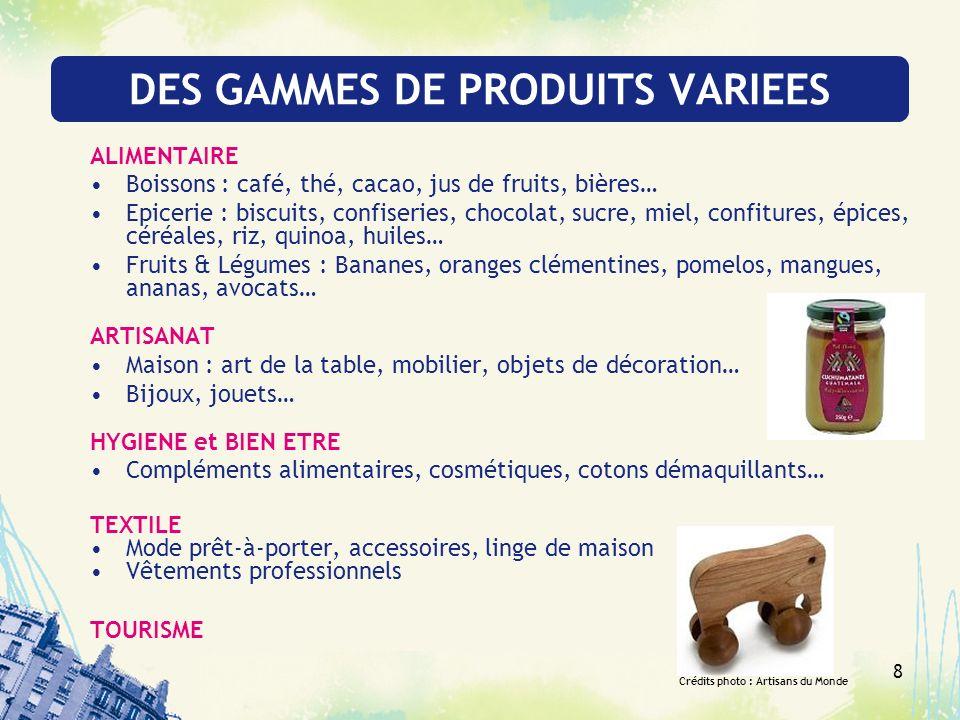 DES GAMMES DE PRODUITS VARIEES