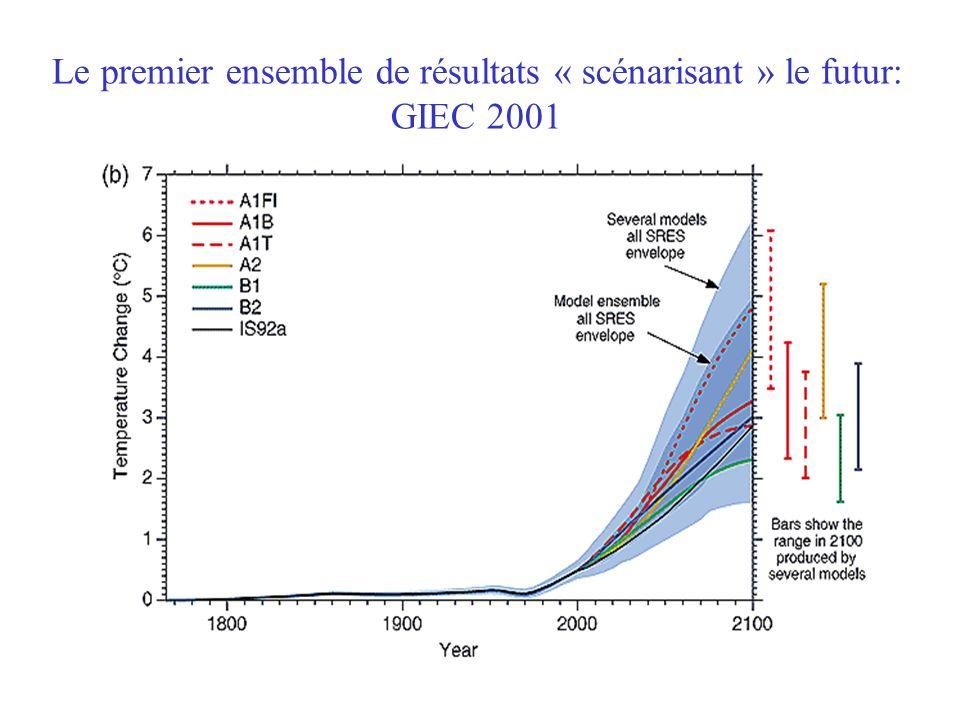 Le premier ensemble de résultats « scénarisant » le futur: GIEC 2001