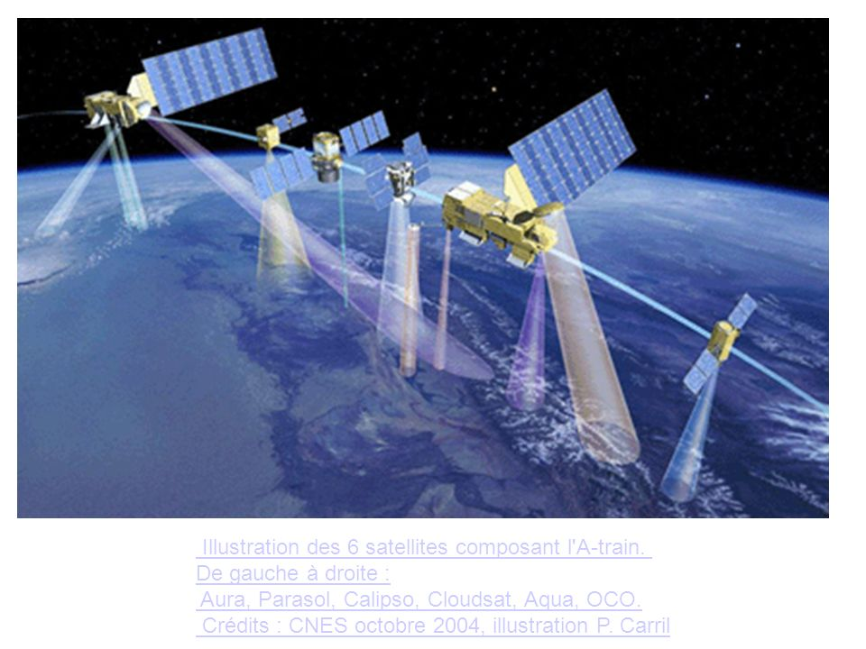 Illustration des 6 satellites composant l A-train.