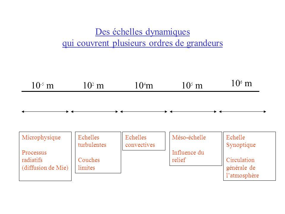 Des échelles dynamiques qui couvrent plusieurs ordres de grandeurs